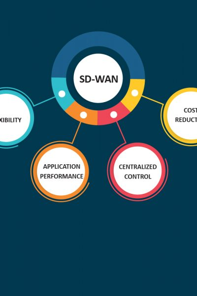 Why Adopting SD WAN Would Be A Good Move For Your Business?